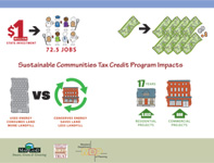 Sustainable_Comm_Infographic_2014 web6-4